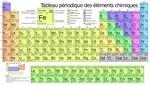 Encyclopédie Wikipédia – Tableau périodique des éléments chimiques